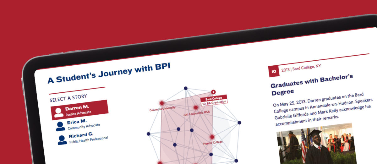 "iPad showing interactive graphic titled ""A Student's Journey with BPI""."